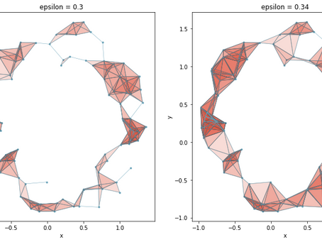 Topological Data Analysis and Persistent Homology