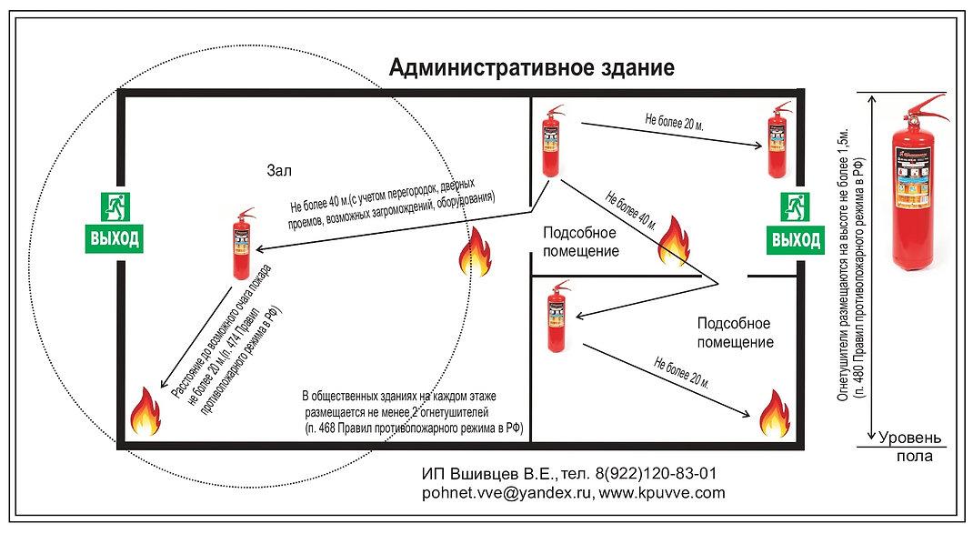 схема огнет.jpg