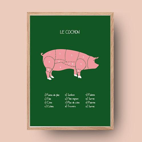 Affiche de cuisine / Parties du cochon / Pork cuts