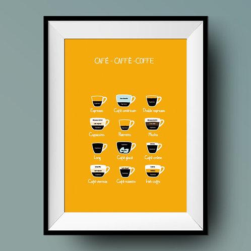 Affiche de cuisine / Café - Caffè - Coffe