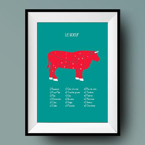 Affiche de cuisine / Parties du boeuf / Cuts of beef