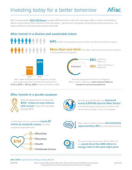 CSR Infographic_V14.jpg