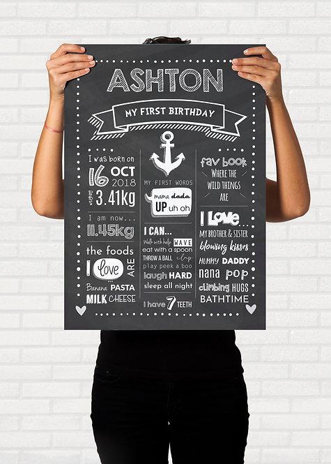 Custom Birthday Milestone Poster
