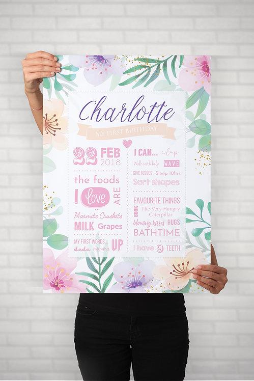 Custom Girls Birthday Milestone Poster
