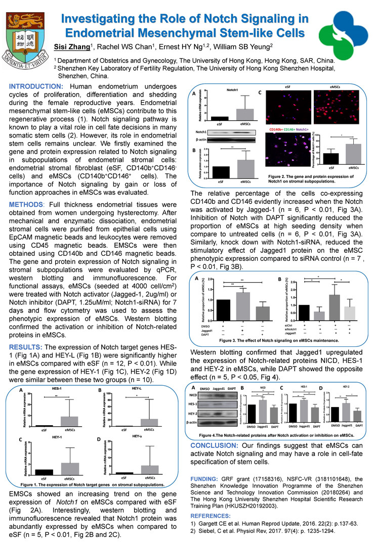 P07 Investigating the Role of Notch Signaling in Endometrial Mesenchymal Stem-like Cells