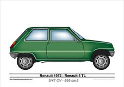 1973-type-r5-tl