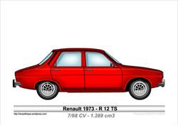 1973-type-r12-ts