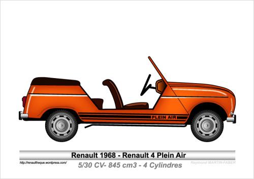 1968-r4-plein-air-1