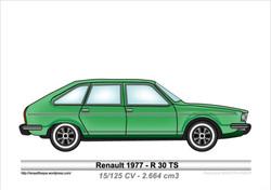 1977-type-r30-ts