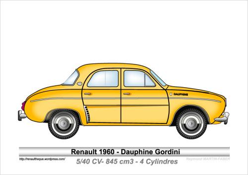 1960-type-dauphine-gordini