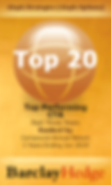 Top 20 CAR Jun 2019.PNG
