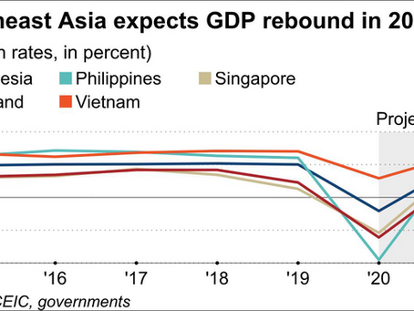 Vietnam's GDP Growth is Forecasted the Highest Among All the Southeast Asian countries