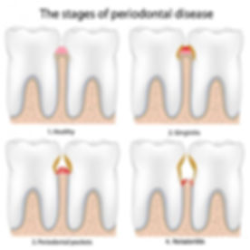 Allure DDS, Periodontists, Greenwich Village, New York City, NY 10003