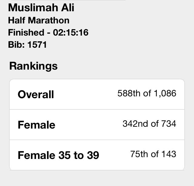 Co Del Run Rankings