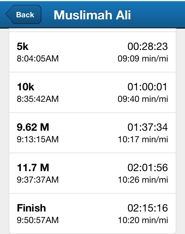5K, 10K, and ~10m, ~12m splits