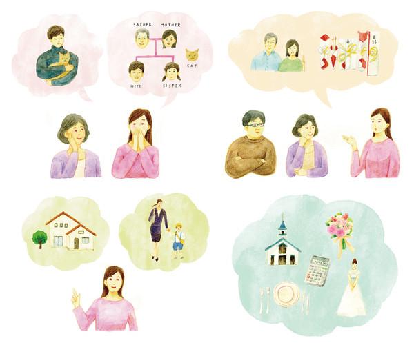 ゼクシィアプリ『結婚が決まった直後に親と話しておくべき9つのこと』