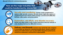 Top Industries That Will Be Transformed By Drones