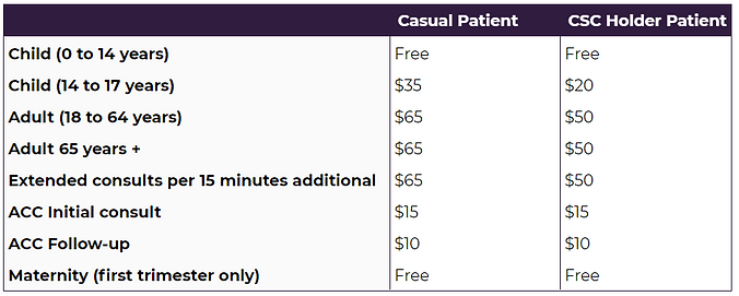 Casual Patient Fees.PNG
