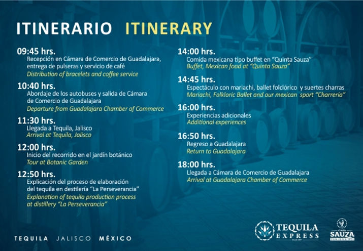 Itinerario TequilaExpress