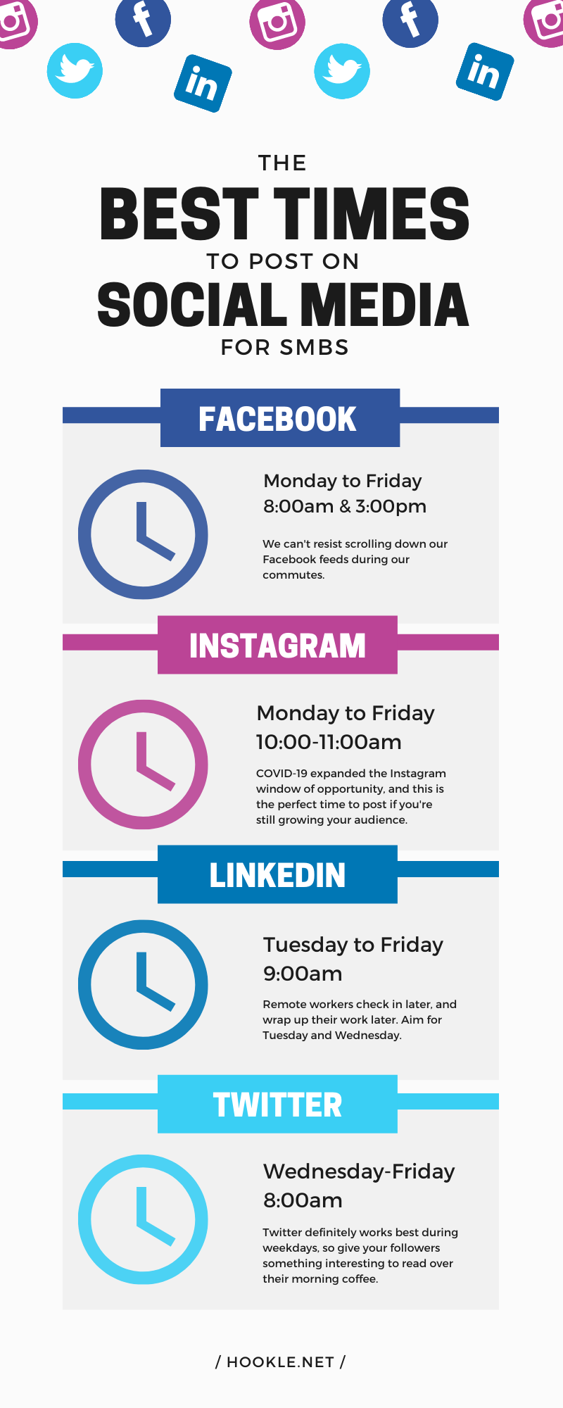 The best time to post on Facebook, Instagram, Twitter, and LinkedIn - Infographic