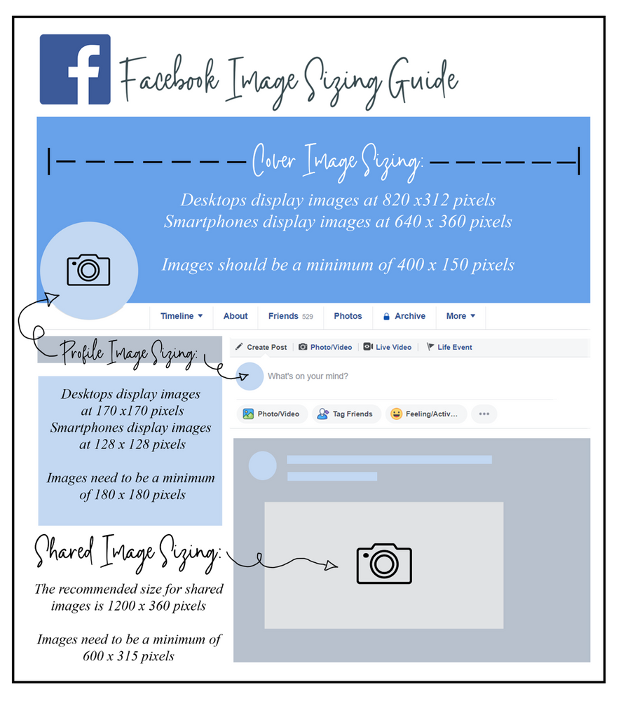Facebook image sizing guide for small businesses