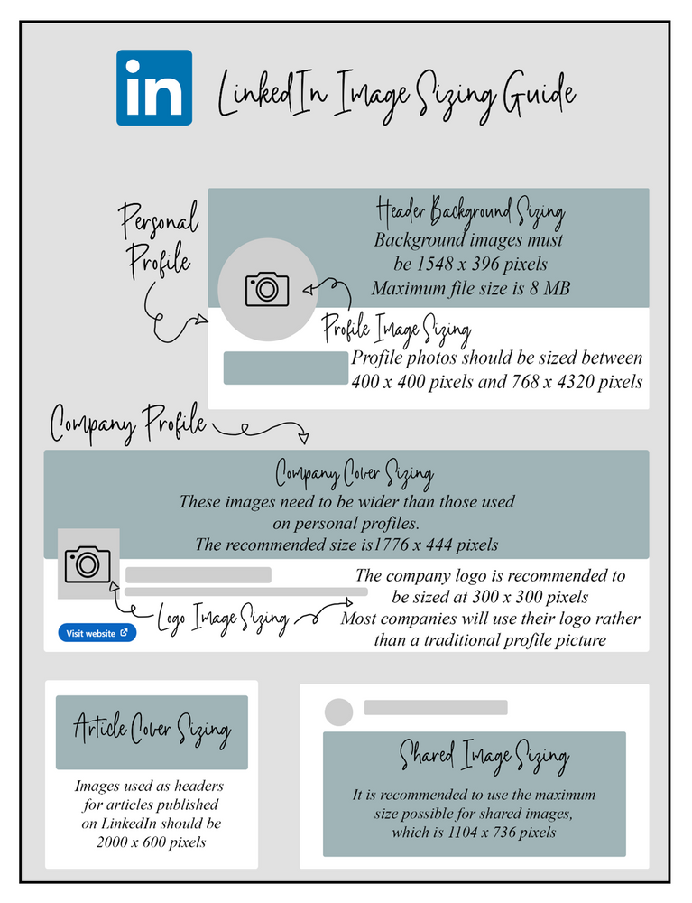 Twitter image sizing guide for small businesses