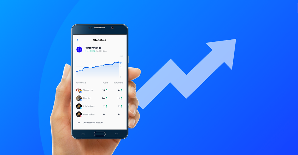 How to use social media statistics to grow your business's impact -with Hookle