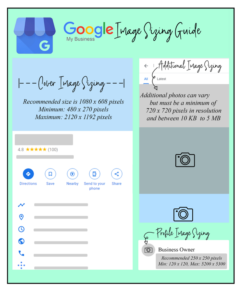 Google My Business image sizing guide for small businesses