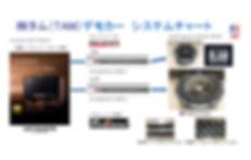 tam_system2019.jpg