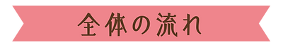 富岡市フォトコンテスト全体の流れ.png