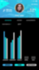 015_01_user_profile_stats_monthly.png