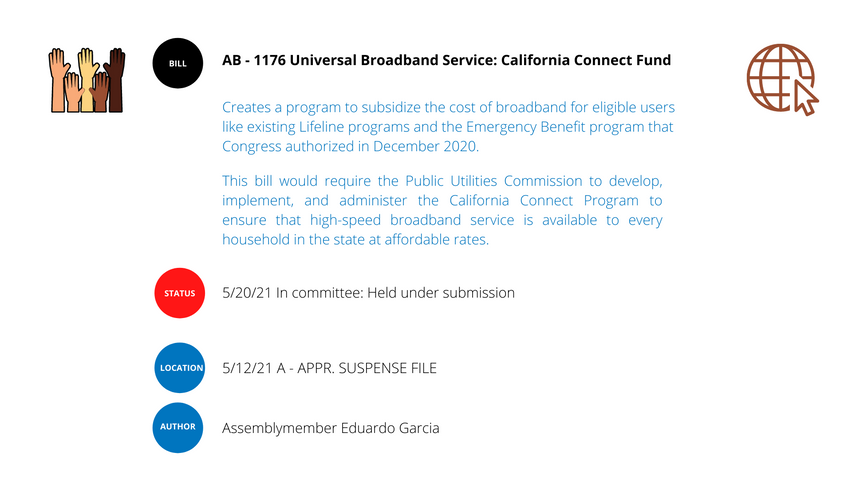 AB 1176.png