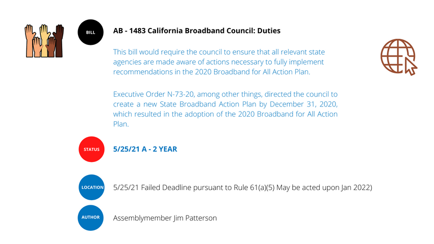 AB 1483.png