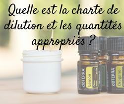 Charte de dilutions et quantités huiles essentielles doterra