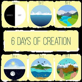 Creation no background