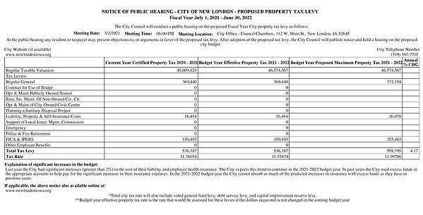 FY22 City Budget Max Levy