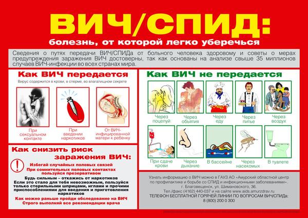 vich-spid-plakat.1444056111.jpg