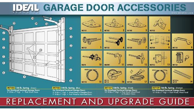 Find the Right Garage Door Parts You Need to Repair Your Door