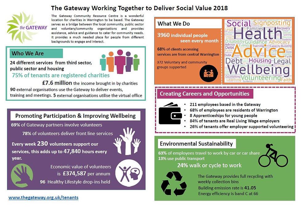 Social Value.JPG
