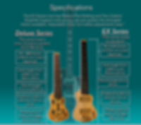 Small guitar dimensions by Lap axe Travel Guitars