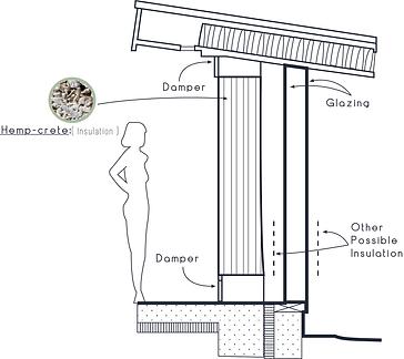 hempcrete wall crossection