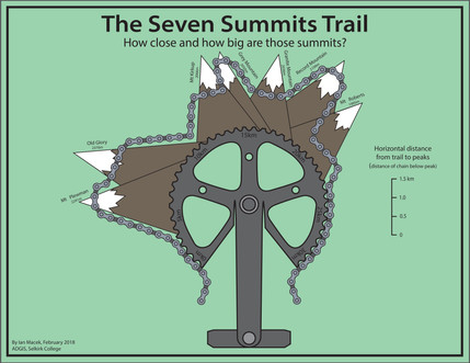 Seven Summits Map/Infographic