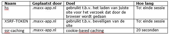 Maxx functionele cookies.png