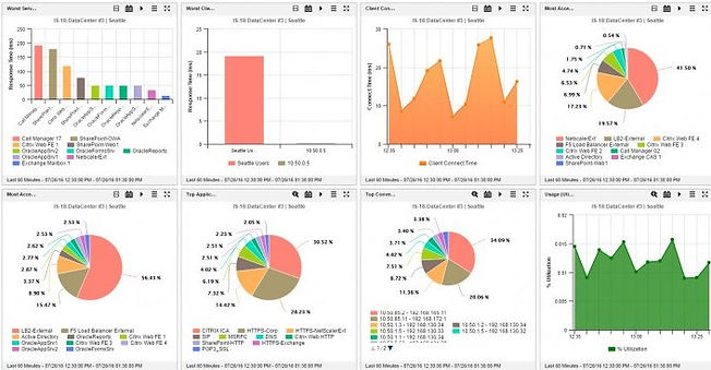 computer-monitors-packet-analyzer-comput