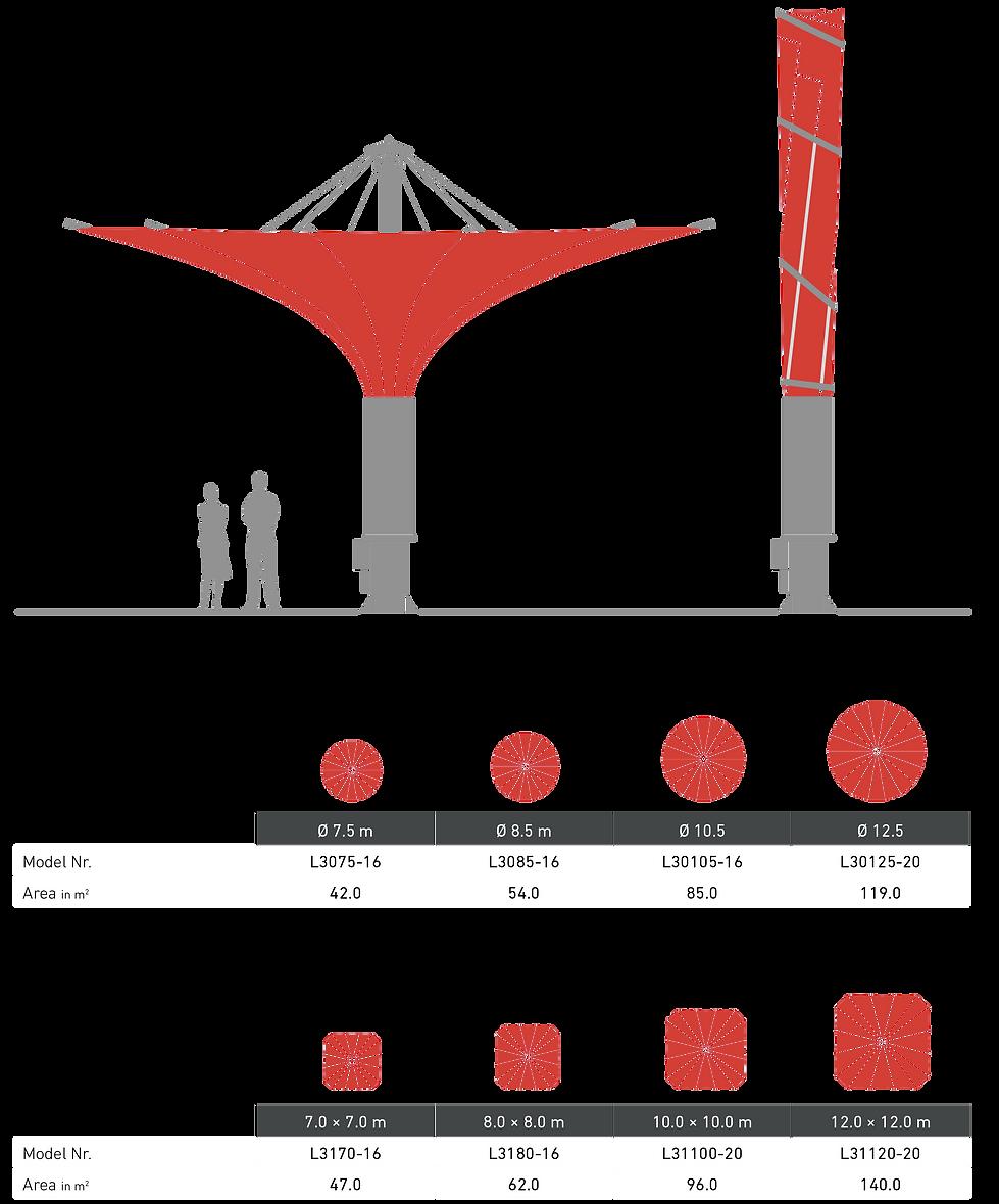 taille - parasol - géant - Bahama