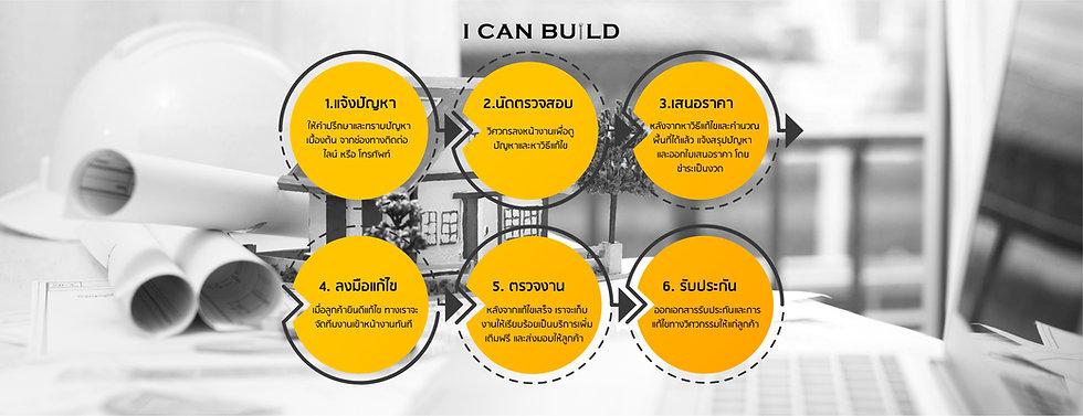 ขั้นตอนการทำงาน icanbuild.jpg