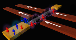 Efficient valves for electron spins