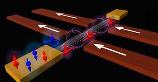 Efficient valves for electron spins