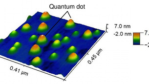 A breakthrough that enables practical semiconductor spint