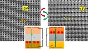Oxygen migration enables ferroelectricity on nanoscale